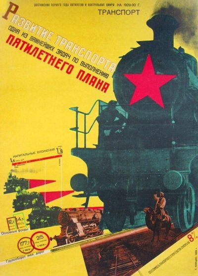 Affiche Het nieuwe reisland, M. Litvak/R. Fedor ca. 1930