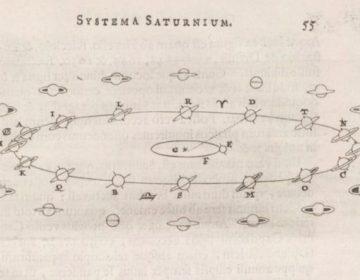 Christiaan Huygens' verklaring voor de wisselende gestalte van Saturnus, Systema Saturnium, 1659