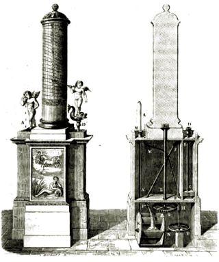 17de-eeuwse afbeelding van het orgel van Ktesibios