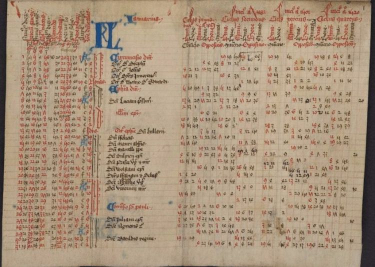 Kalenderpagina in het werk (British Library)