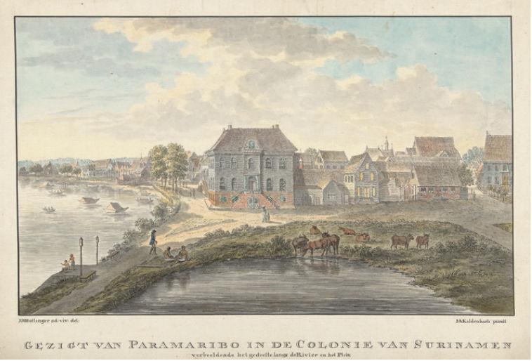 Gezicht op Paramaribo 1787-1818. Bron Ketens en banden
