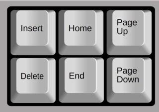 De deletetoets, naast enkele andere functietoetsen (CC BY-SA 3.0 - Mysid - wiki)
