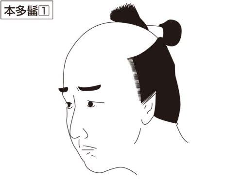 出典:本多髷(ホンダマゲ)とは - コトバンク