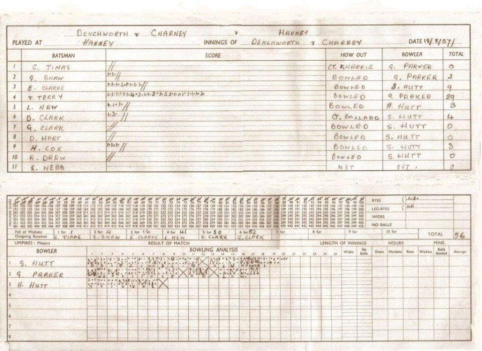 Sample of cricket score book