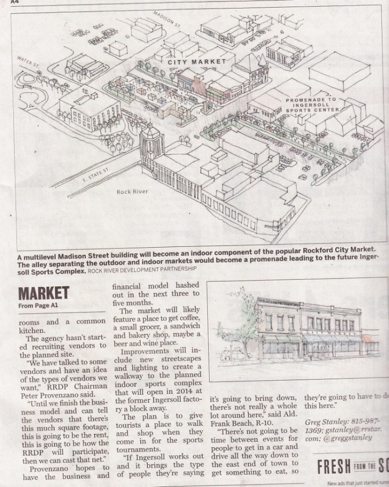 City Market - 2 sm