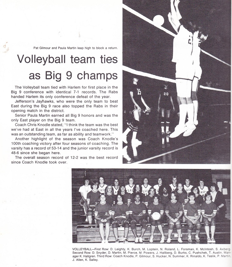 East H S Volleball 1980