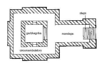 Sketch of Nagara Style of Temple Architecture