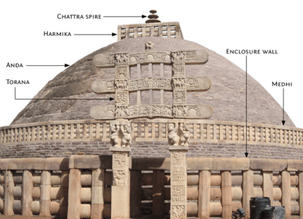 The Great Stupa at Sanchi shows the Buddhist architectural style. With a height of 54 feet and a foot diameter of 120 feet, it is the largest of its kind in the entire country.