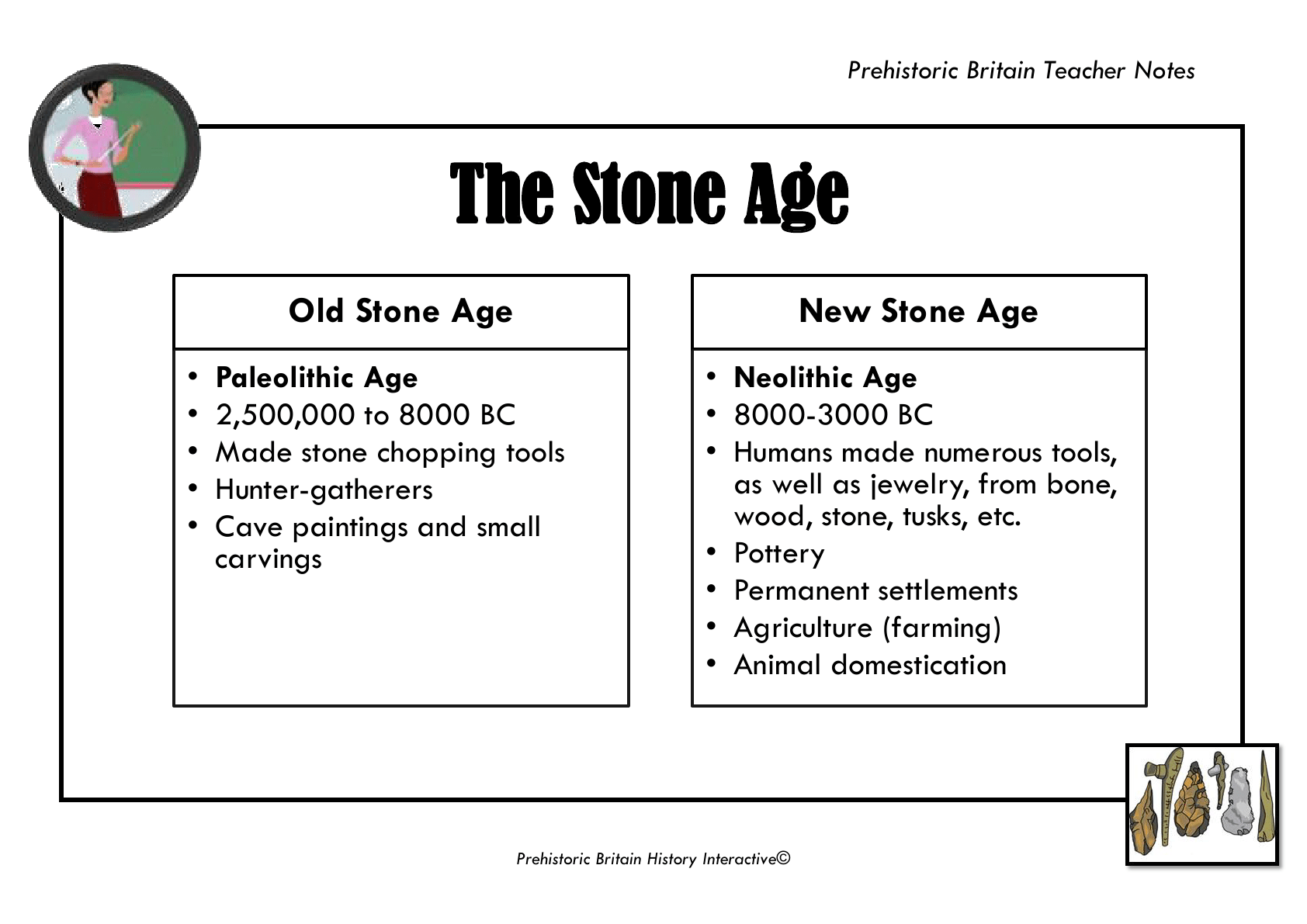 Key Stage 2 Primary School History Stone Age And Iron Age