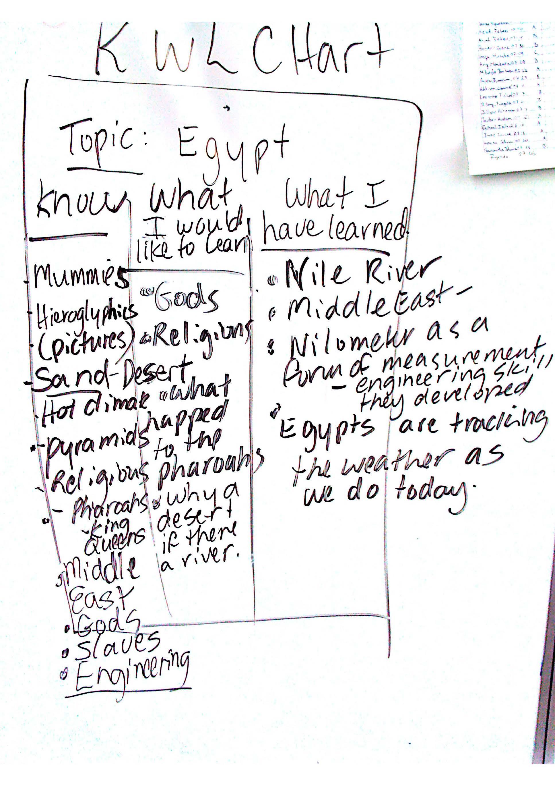 Ancient Egypt K W L Chart