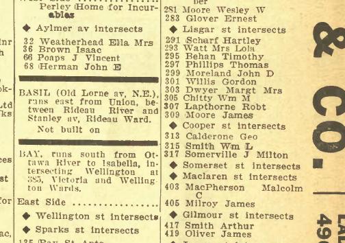 1915-Directory