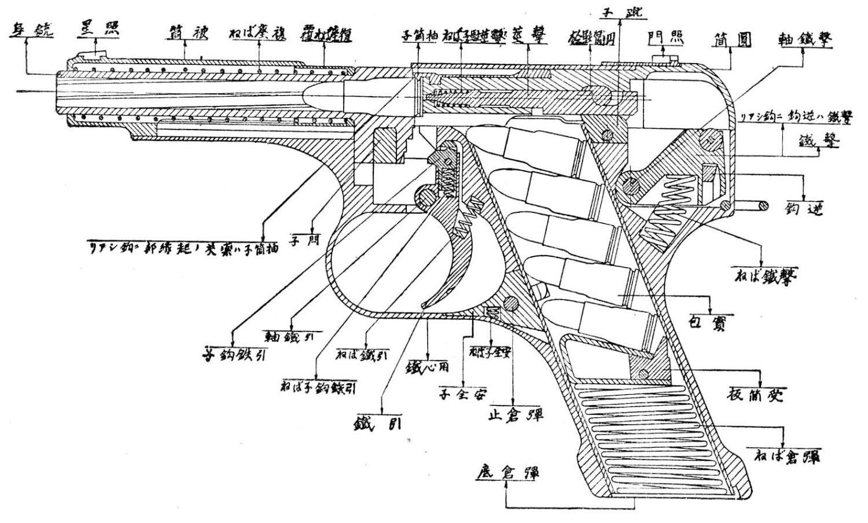 94 Nambu Type 94 Pistol
