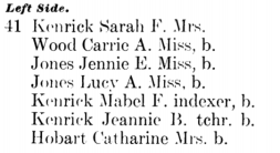 1903 City of Newton Directory