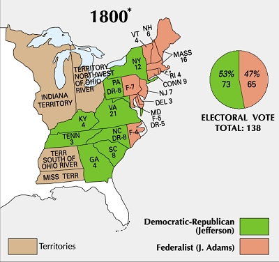 Election 1800