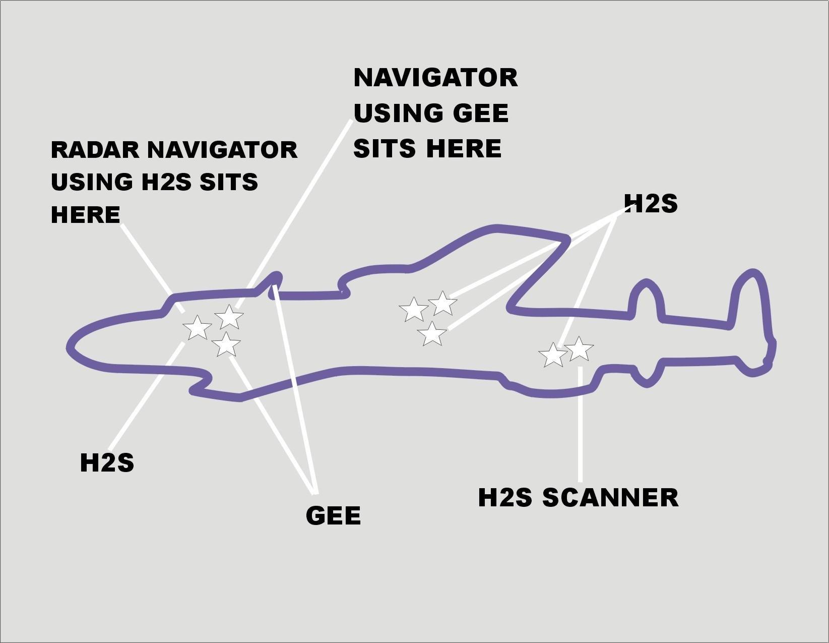 Radar Schematics