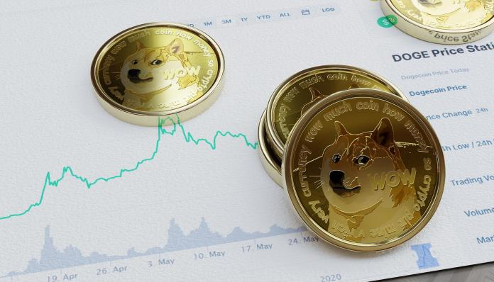 Dogecoin Price - Image by KNFind