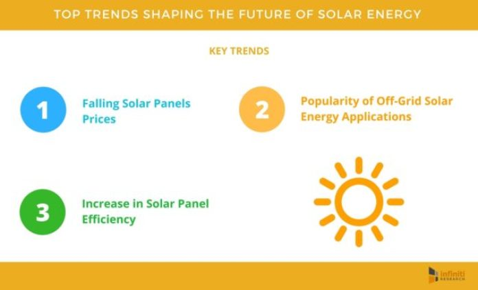 Top Future Trends of the Energy sector 1