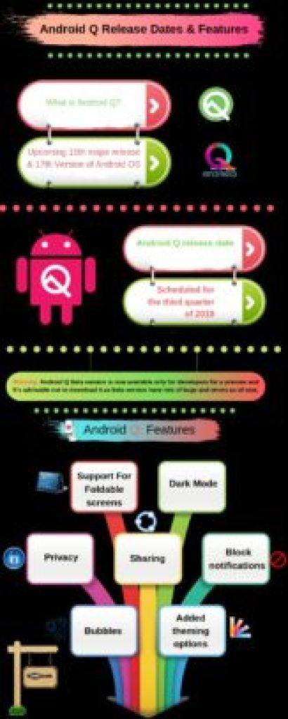 Android Q Release Date and Features