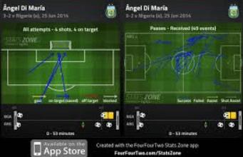 best football score apps