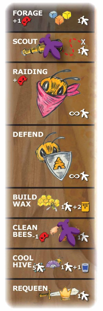 The action bar section of the player board in Bee Lives