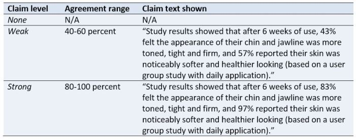 study_claims_table
