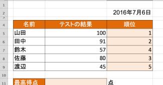 Excel 関数 MAX関数MIN関数1