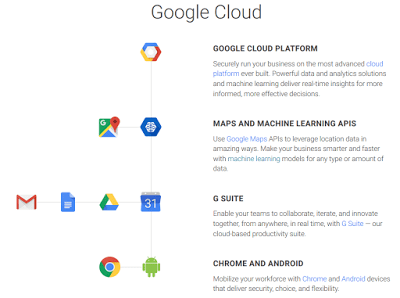google-cloud-contents