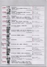 「第25回人人展・四半世紀をふりかえる創立メンバー特別展」p8