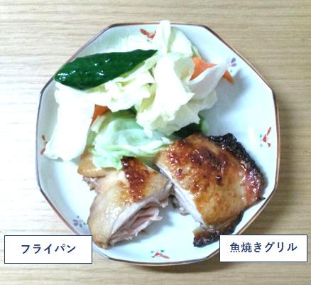 鶏もも肉焼きプレート