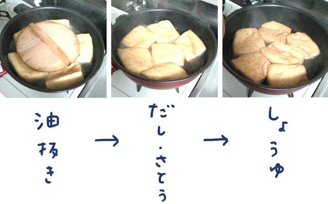 栃尾のジャンボ油揚げの甘じょっぱ煮の工程