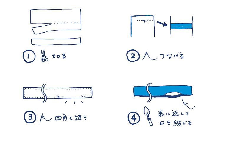 半幅帯の作り方