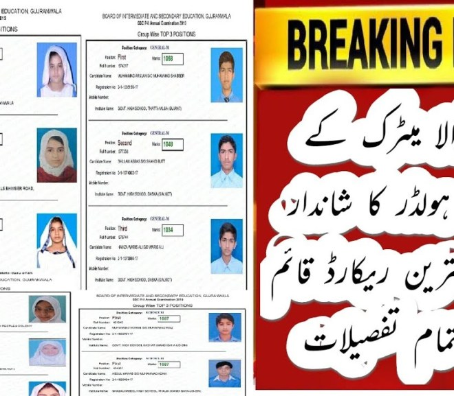Gujranwala Board 10th Class Top Position Holders 2021