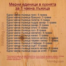 Рецепти - важна информация за кухнята