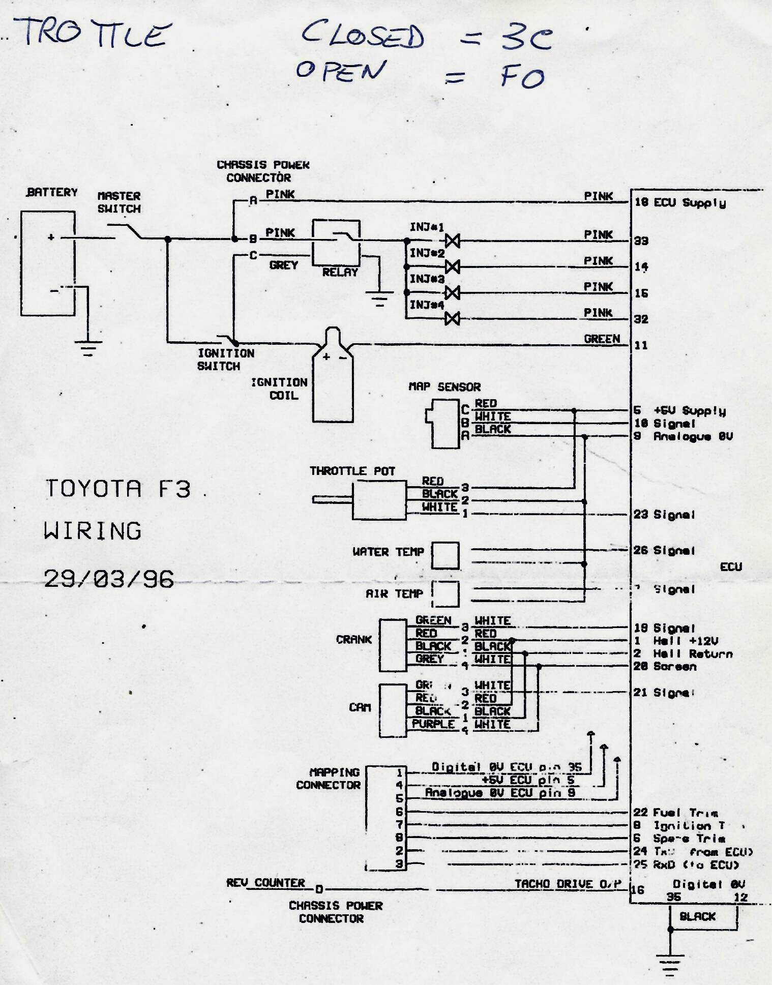 F3 Reynard Tom S Toyota Wiring Diagram