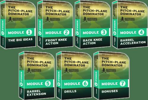 Pitch-Plane Dominator Online Video Mini-Course