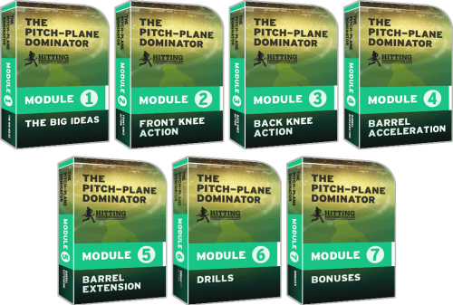 Pitch-Plane Dominator Online Video Mini-Course