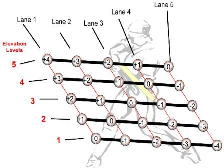Effective Velocity: 25 Reachable Points Ball Illustration