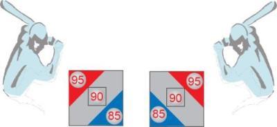 Effective Velocity Zones
