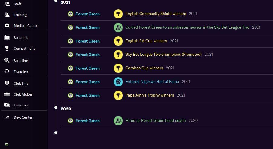 Football Manager 2021: The best tactics to win all titles revealed