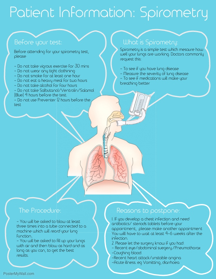 spirometry how to take a lung function test
