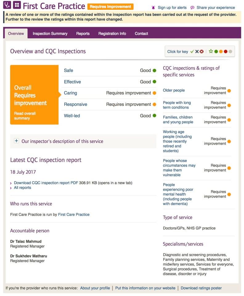CQC initial report