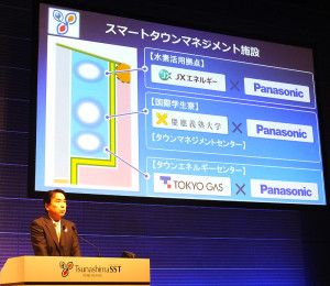 パナソニックによるタウンマネジメント施設は、慶應大学など3者と共同で活用される(説明するパナソニックの井戸正弘取締役)