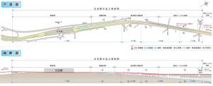 日吉駅から箕輪町2丁目にかけての工事断面図