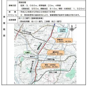 横浜市は2008年に港北区内の綱島街道を拡幅する具体的な計画を示していたが(市の資料より)