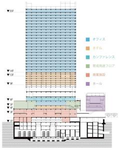 渋谷ストリームのフロア図(ニュースリリースより)