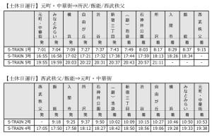 2017年3月25日(土)から運転が始まるSトレインの時刻表(4社ニュースリリースより)