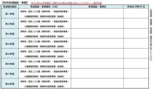 利用申請書には第8希望まで書ける欄があり、第9希望以降は欄外に記入することも可能としている(横浜市子ども・子育て支援制度 利用申請書(2・3号用)平成28年度版より)