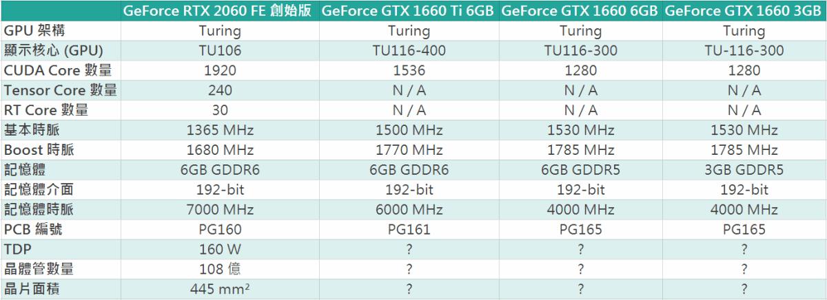 190212-gtx-1660ti-gts-1660-rumored-spec
