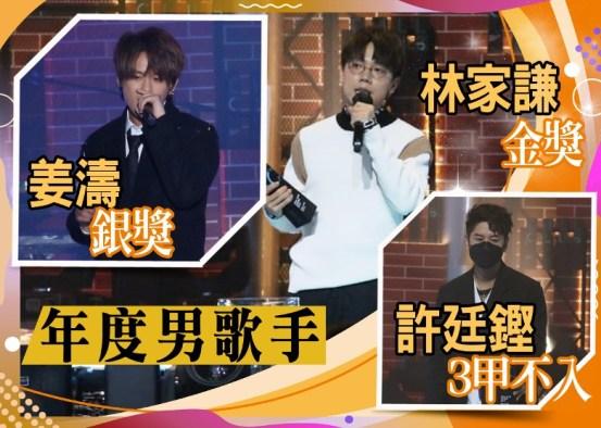 寒意俱乐部:江涛击败徐廷k和林家谦获得金牌|新闻| BinFUN明星网络| on.cc Dong Wang