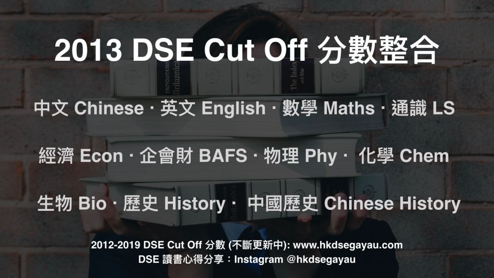 2013 DSE Cut Off 分數 | Cut Off Level & Score